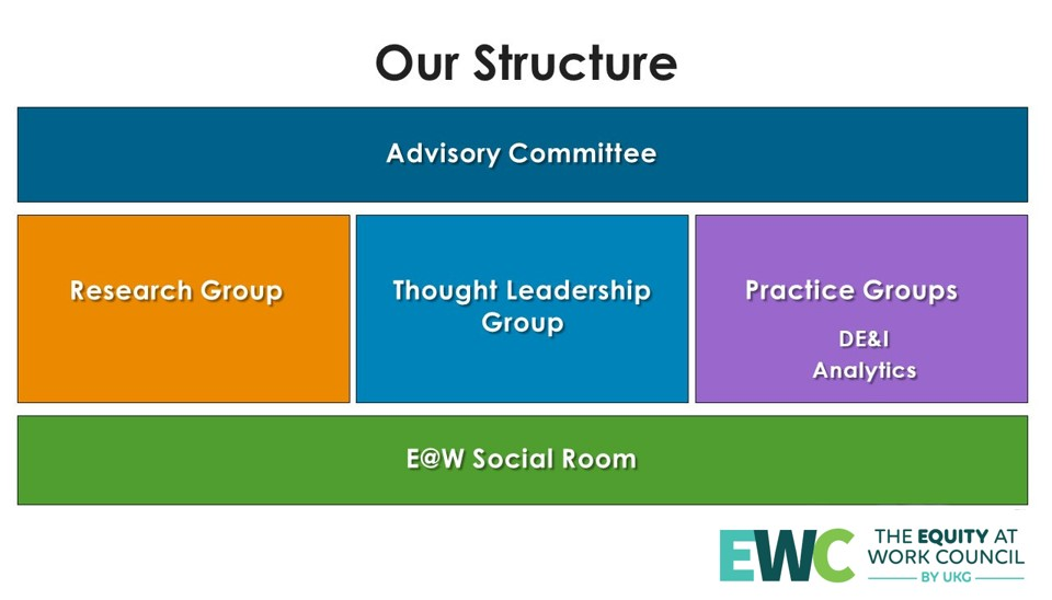 Our Structure for Advisory Committee