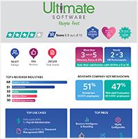 Trust Radius Infographic #3