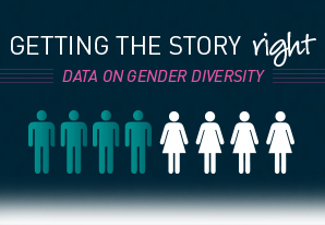 Getting the Story Right – Data on Gender Diversity - HCM Infographic