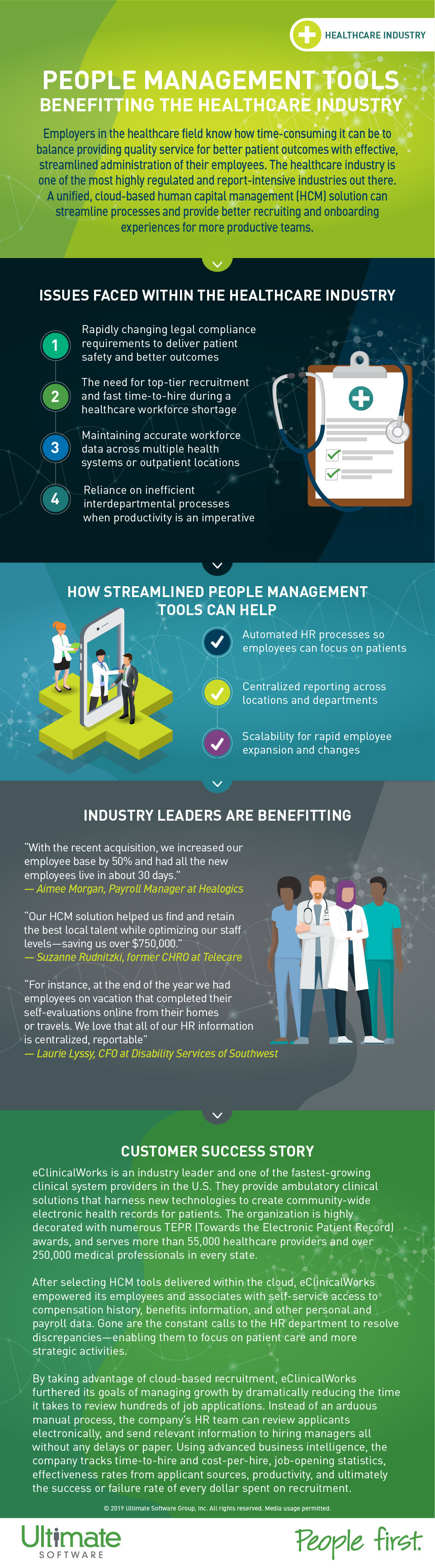 People Management Tools Benefitting the Healthcare Industry