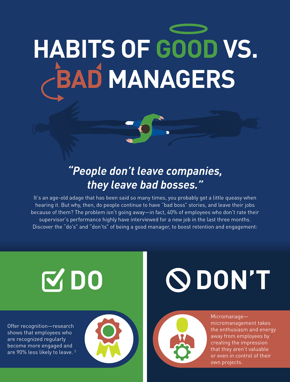 Habits of good and bad managers #2